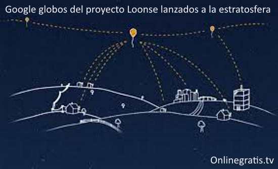 Google globos proyecto Loonse