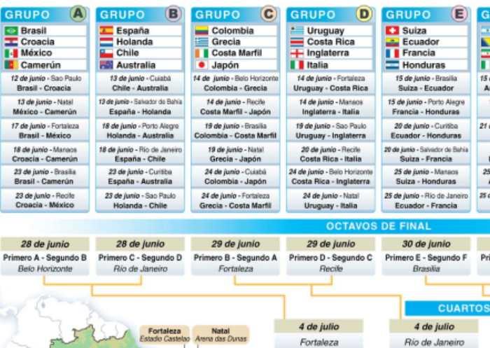 calendario-Brasil-2014